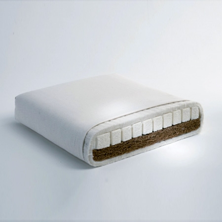 Mattress on Prolana Baby Mattresses   Cot Mattresses   Cot Bed Mattresses