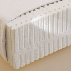 Anti-Mite Treatment Of Mattresses and Mattress Pads