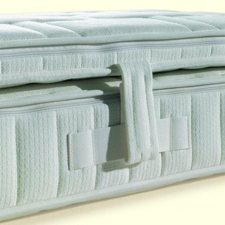 Latex Foam Mattress Topper   Dormiente Comfort