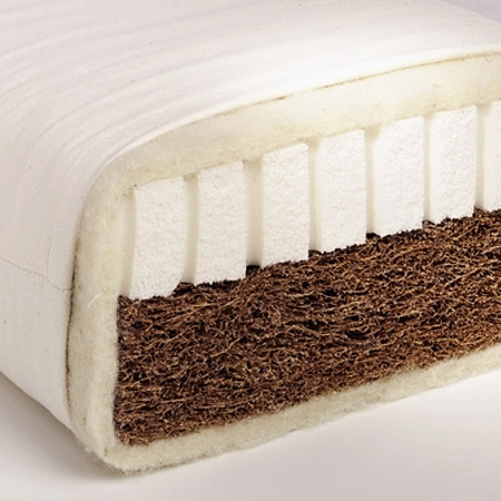 Natural Home Products Luxury Natural Latex Foam And Coconut Coir Bed Mattresses Front Amp Back